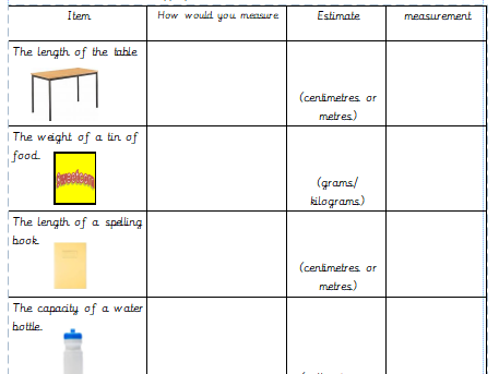 Choose and use appropriate standard units to estimate and measure