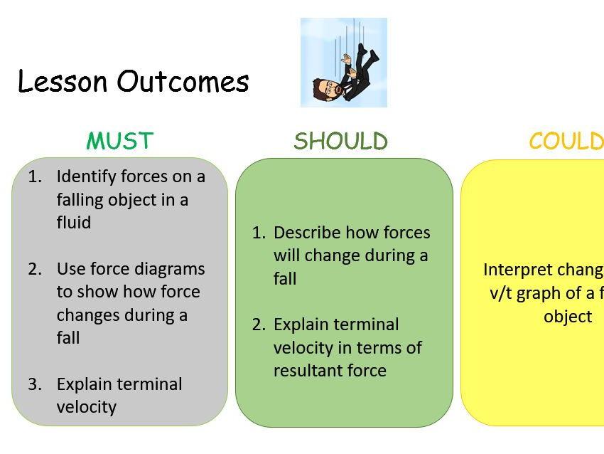 Terminal Velocity GCSE Physics