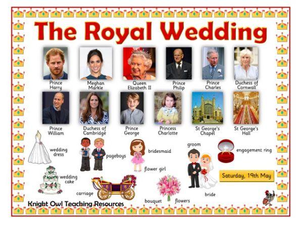 Royal Wedding Word Mat