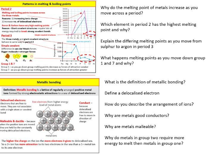 Applied science unit 1 chemistry revision cards
