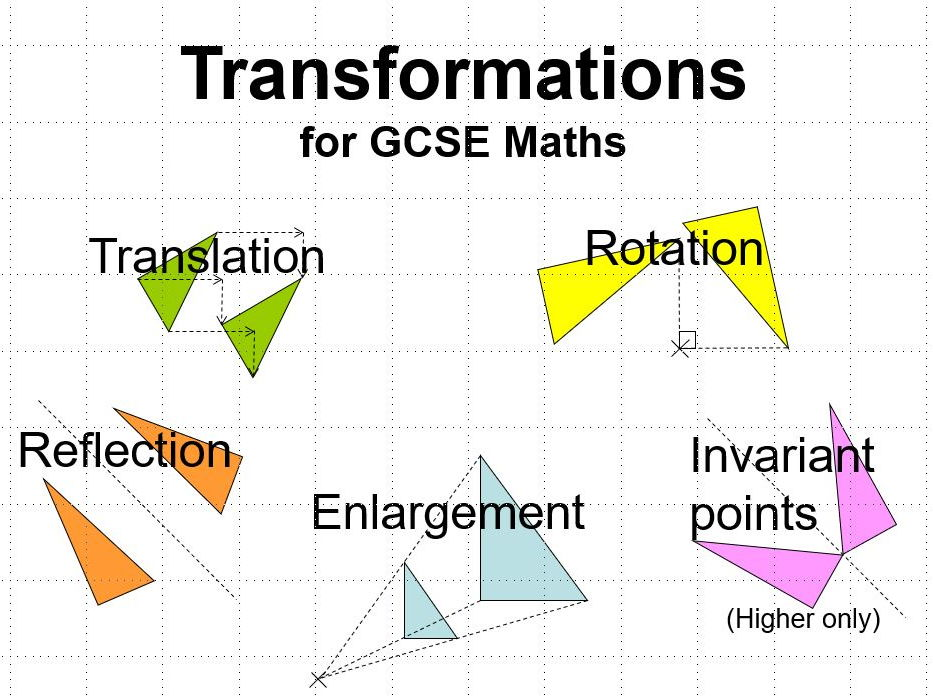gcse maths  transformations