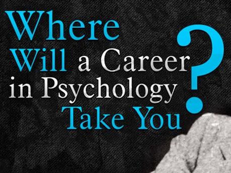 Presentation - Should I study Psychology at degree level?