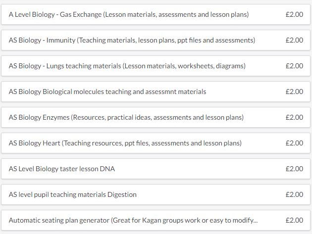 A level Biology teaching and assessment bundle