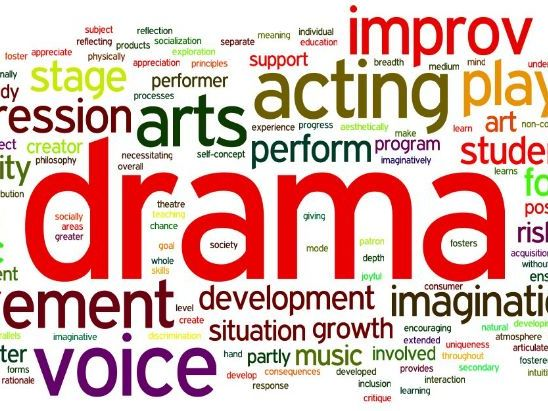 Baseline Assessment in Drama - Scheme of Work Year 7