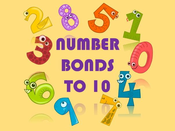Number Bonds to 10.  KS1 Maths.