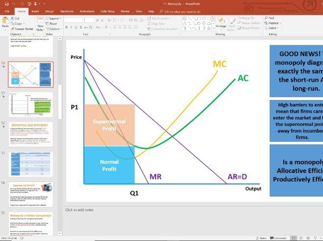 11. Monopoly Market Structure (Slides, Activities and Notes) - Edexcel A-Level Economics - Theme 3