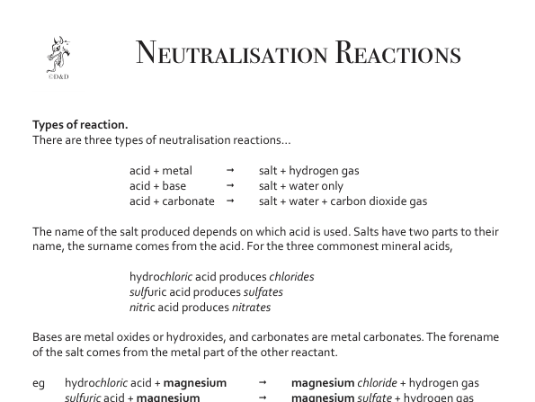 Neutralisation Reactions