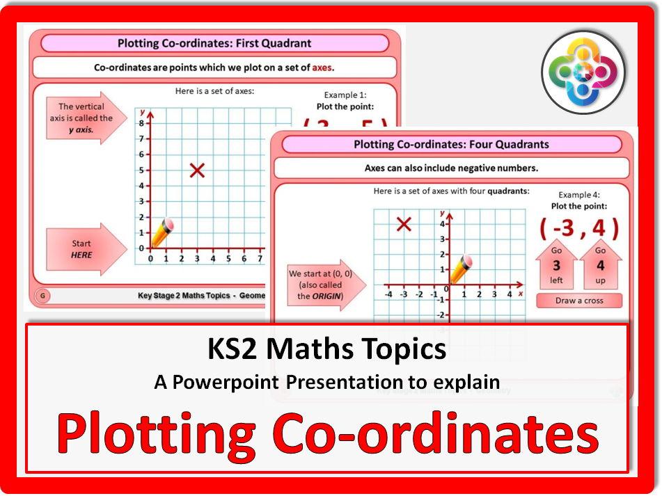 Plotting Co-ordinates KS2