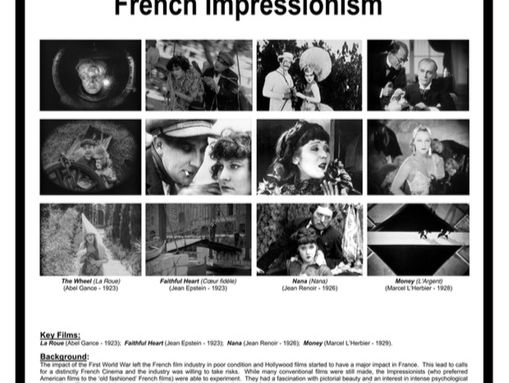 French Impressionism POSTER (.pdf) - Media Studies