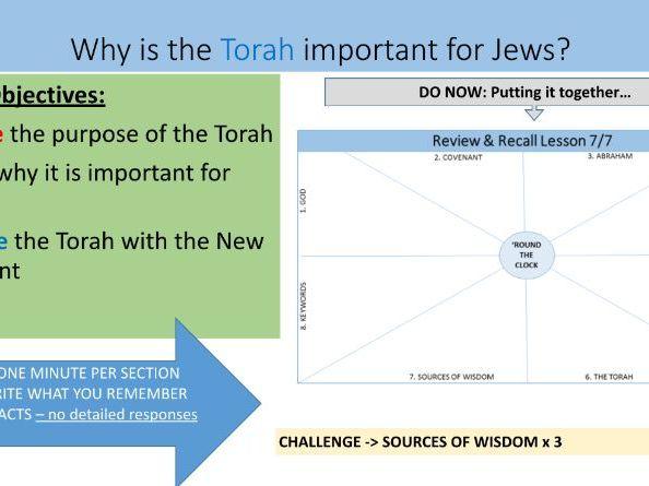 KS3 Judaism