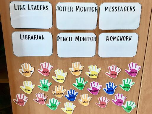 Classroom Jobs - Helping Hands Display
