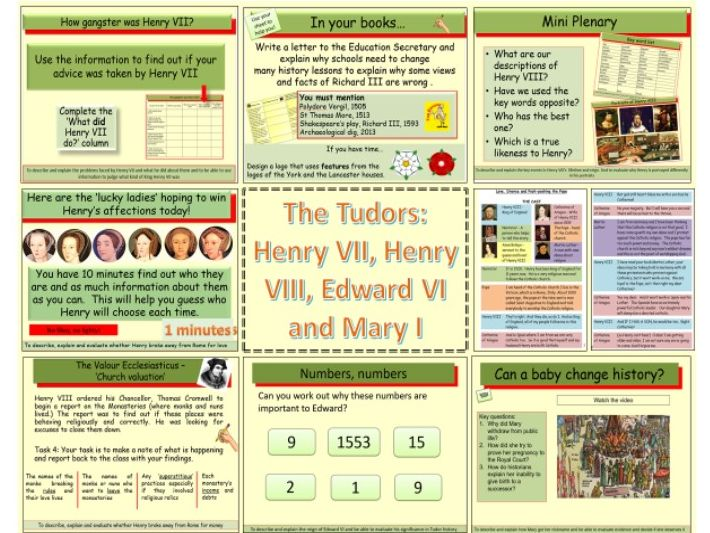 The early Tudors Bundle: Henry VII, Henry VII, Edward VI and Mary I (1485-1558)
