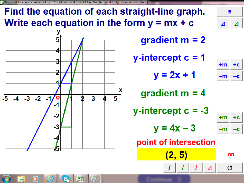 Coordinates and Straight-Line Graphs by MattDunbar ...