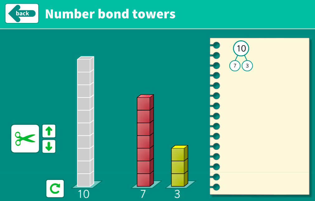 Number Bonds to 10 - Number Bond Tower Interactive Tool - KS1 Number
