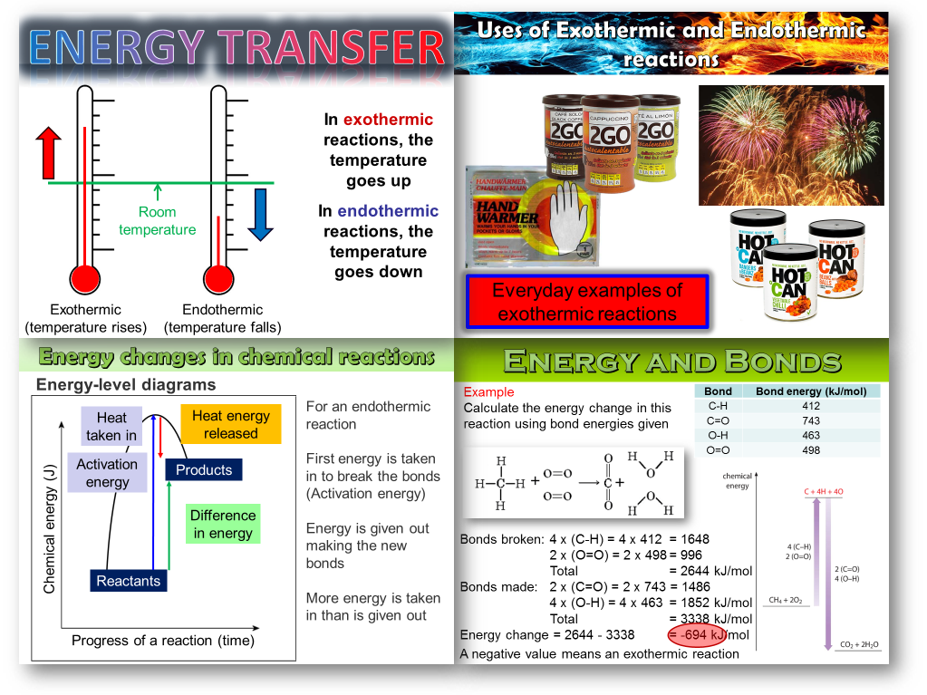 AQA - Energy Changes