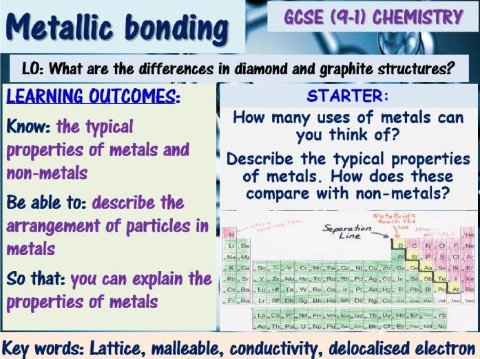 Metals - structure, bonding and properties GCSE Chemistry