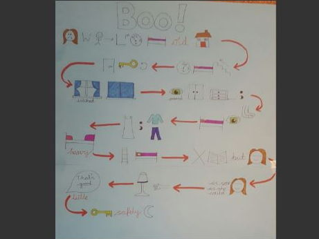 Story Map for Boo Short Suspense Story