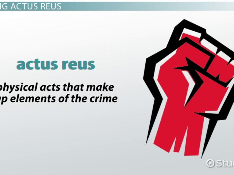 Actus Reus - General Elements of Liability
