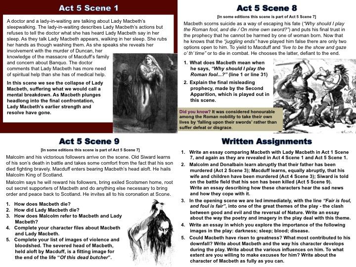 Macbeth Act Five Slide Pack