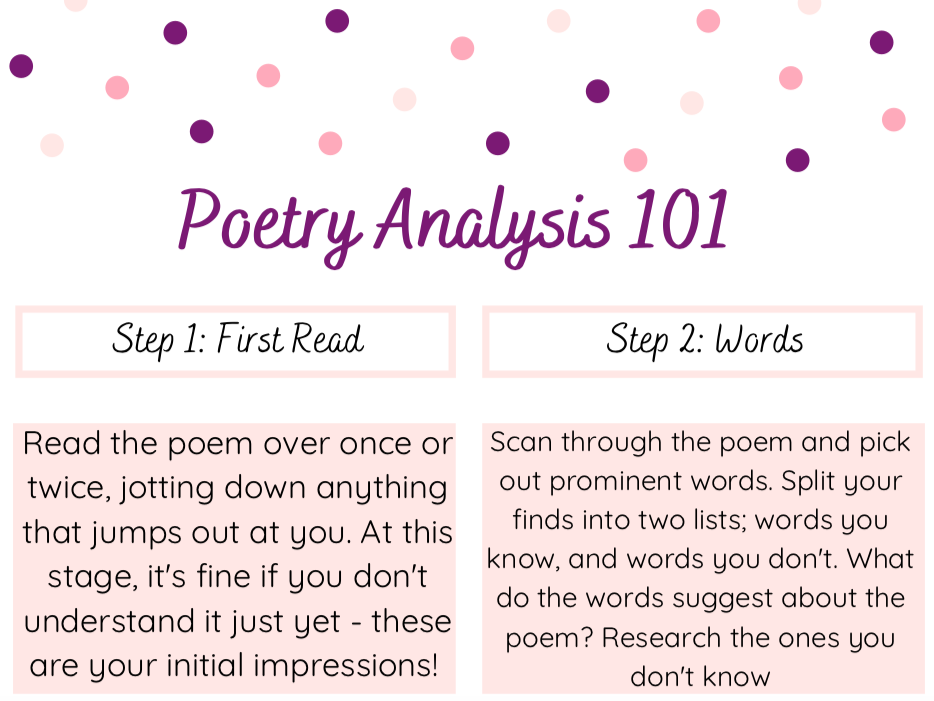 Poetry Analysis 101
