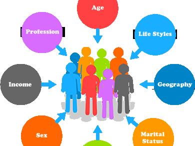 Demographics - UK - ageing population