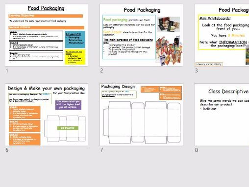 Food Packaging Analysis & Design Task - NEW Curriculum Grading - Differentiated - Worksheet & PPT