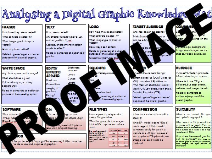 R082 LO1 Digital Graphics Knowledge Mat.