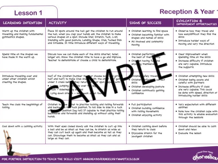 Reception and Year 1 Gymnastics Lesson Plans
