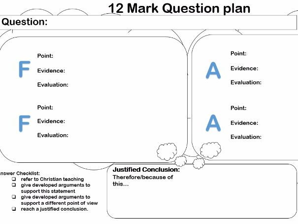 AQA RS RE 12 Mark question plan/ proforma