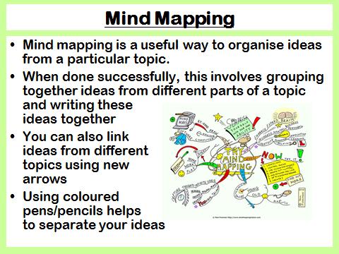 Revision Technique: GCSE Geography
