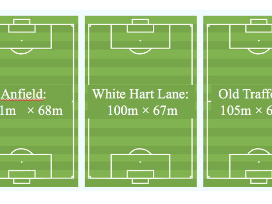 Area of Premier League football pitches