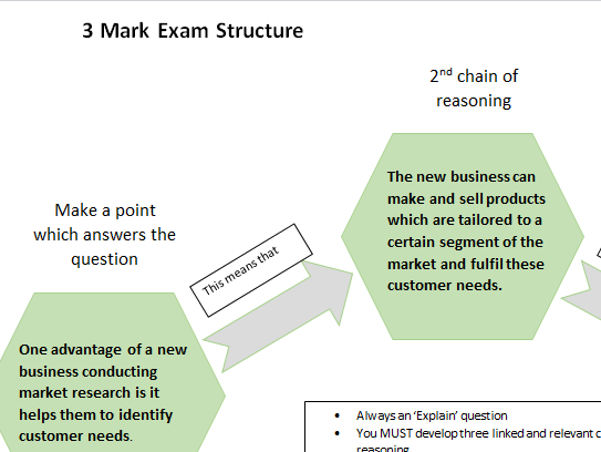 3,6,9 and 12 mark question structure student help sheet . Edexcel GCSE 9-1 Business New Spec