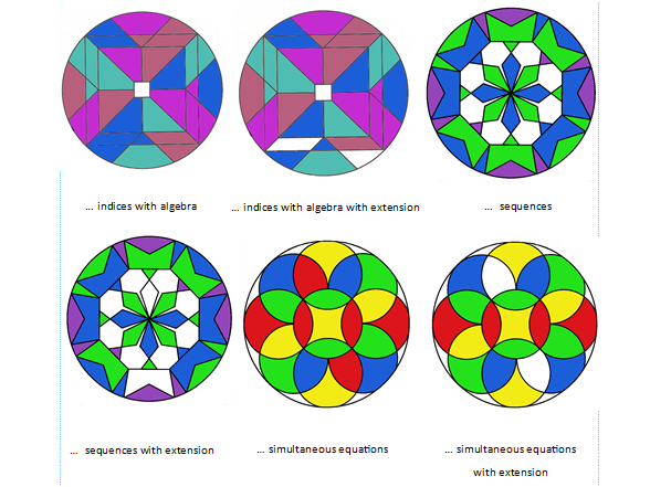 Colour by algebra catalogue of solutions