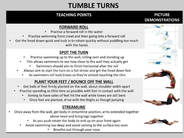 Diving, Tumble Turns, Games and Training Swimming Coaching Cards
