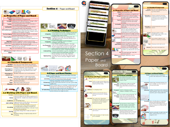 GCSE DT Knowledge Organiser - Paper and Board