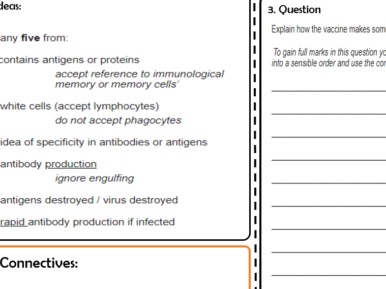 Science Extended Writing 6 mark exam technique templates Grades 3-9