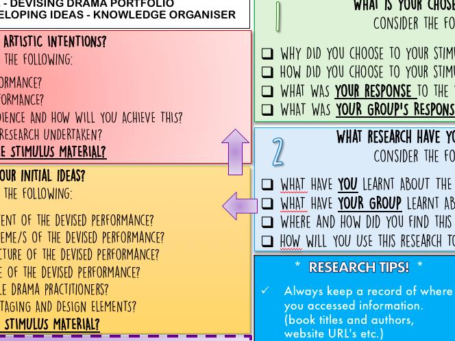 Devising Drama Portfolio Knowledge Organiser- Section 1 (OCR)