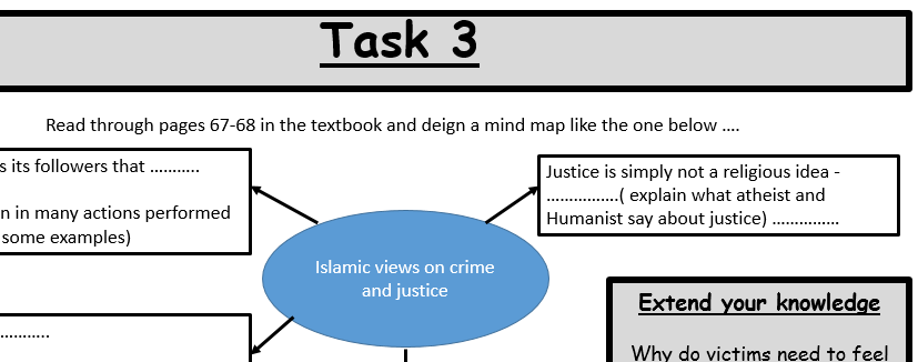 Justice Lesson