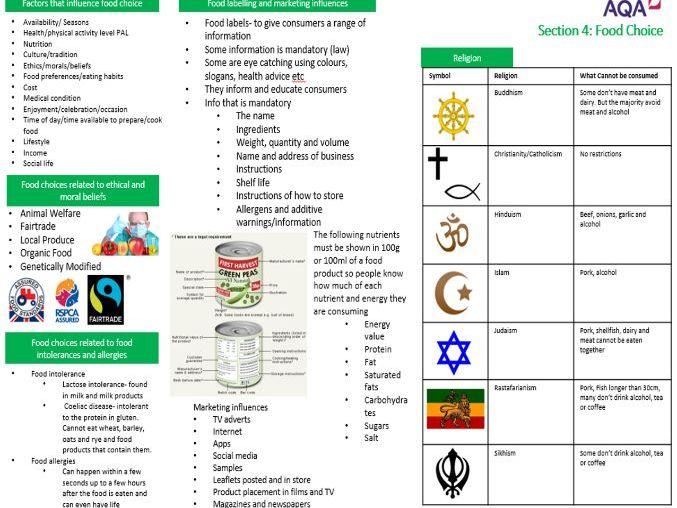 Knowledge organiser revision for Food Choice