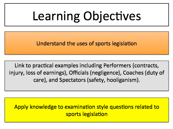Sport and the Law - A Level PE (AQA) - Sport and Society - New 2016 Specification #7582