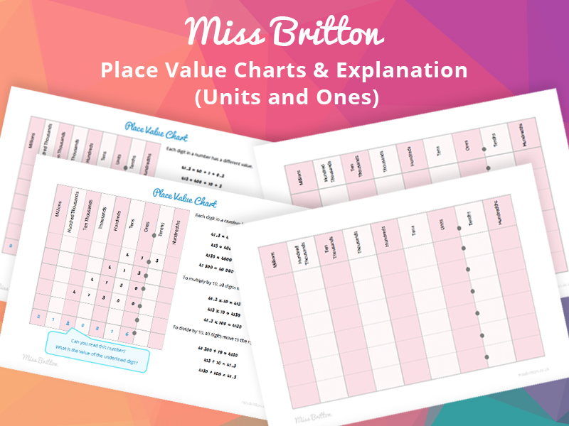 Place Value Chart and Explanation