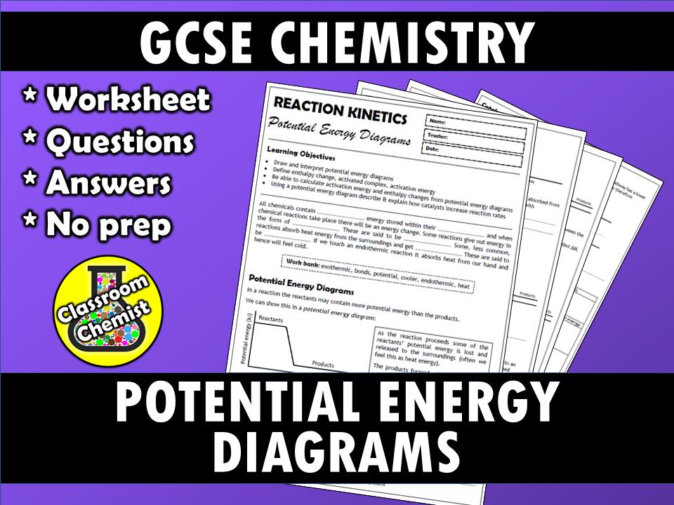 Reaction Kinetics - Potential Energy Diagrams 5 pg worksheet by ...