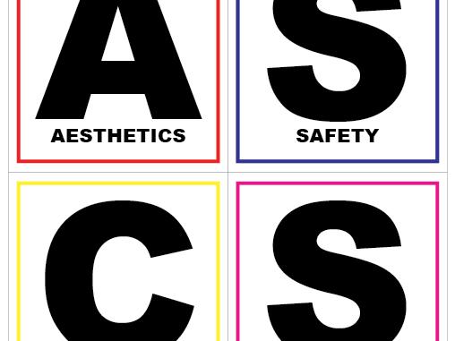 ACCESS FM Kagan Quiz Quiz Trade Activity - Product Analysis/ Design Specification Tool