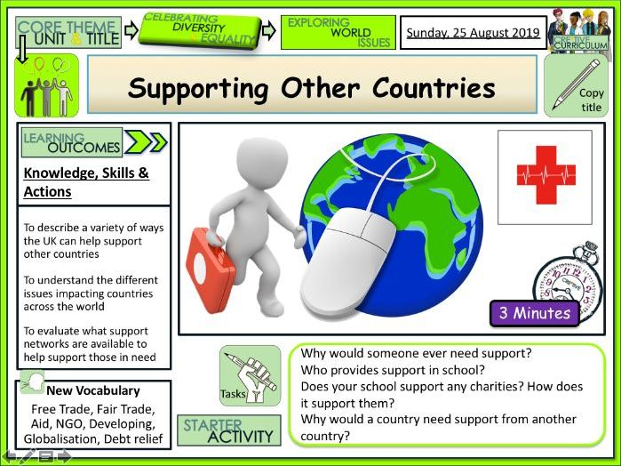 Aid and Supporting Others