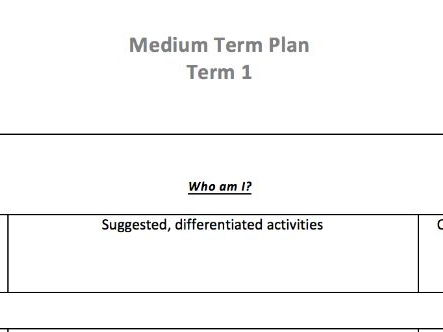 Year 6 Long Term Plans (NCfE)
