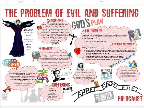 WJEC Eduqas Good and Evil: Problem of Evil and Suffering Learning Mat
