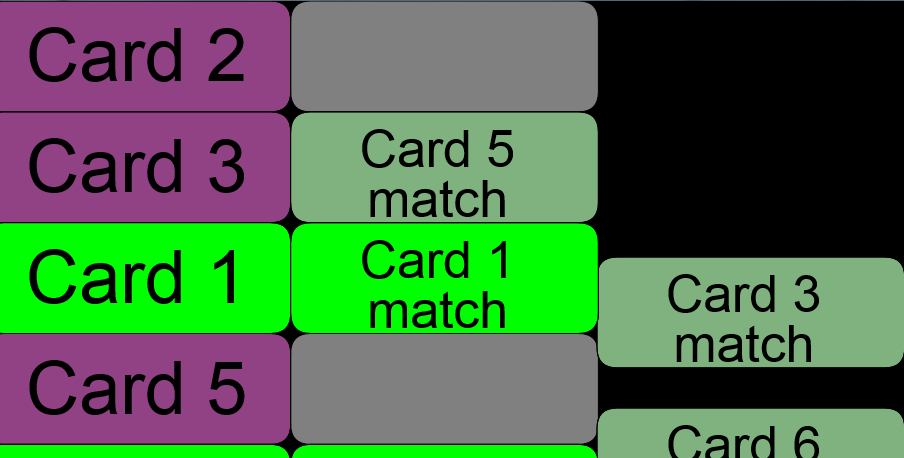 Materials Interactive Card Sort activity/game pack