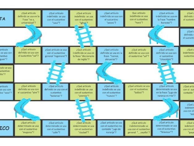 Secondary School Teaching Resources: KS3, GCSE and Beyond | Tes
