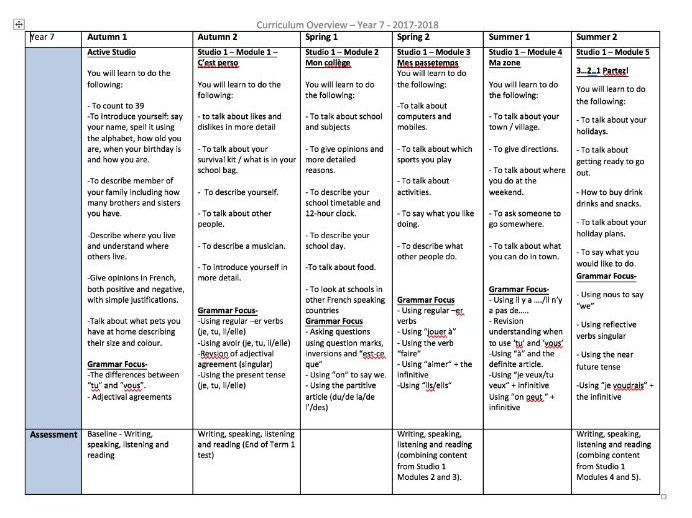 Year 7 French Mastery Pack - Studio 1 - New assessments