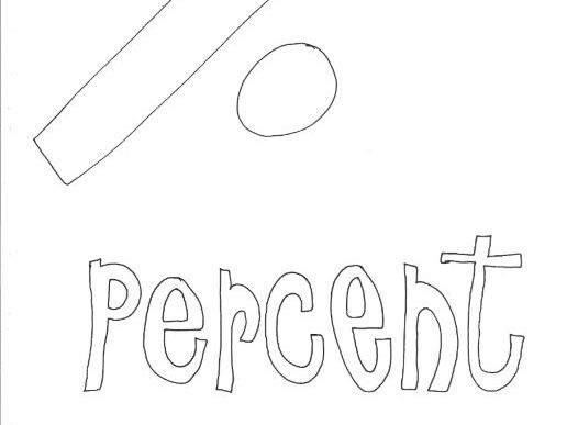 Percent: Mathematical Symbols Colouring Page